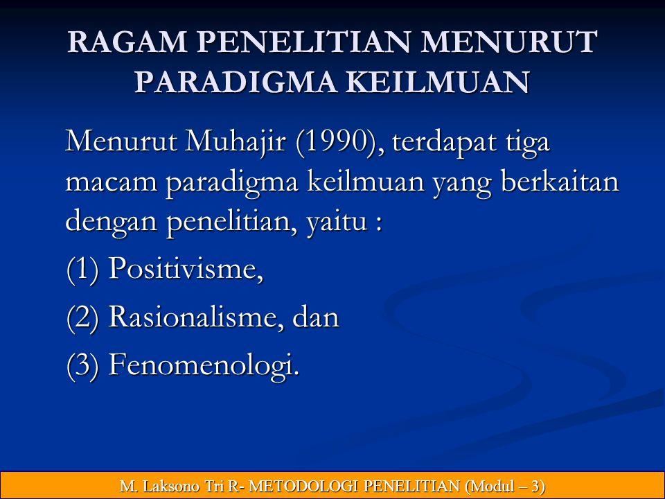 RAGAM PENELITIAN MENURUT PARADIGMA KEILMUAN Menurut Muhajir (1990), terdapat tiga macam paradigma keilmuan yang berkaitan dengan penelitian, yaitu : (1) Positivisme, (2) Rasionalisme, dan (3) Fenomenologi.