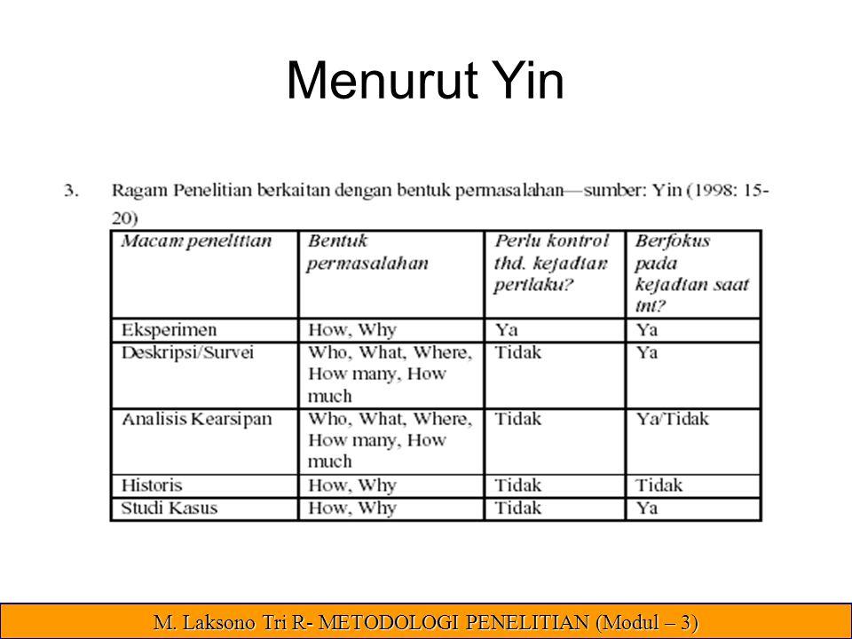 Menurut Yin M. Laksono Tri R- METODOLOGI PENELITIAN (Modul – 3)