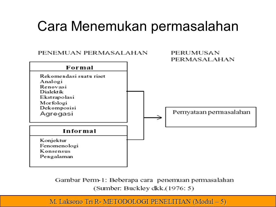 Cara Menemukan permasalahan M. Laksono Tri R- METODOLOGI PENELITIAN (Modul – 5)