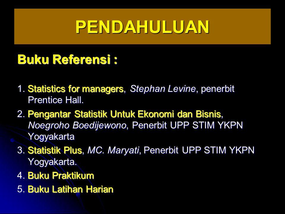 PENDAHULUAN Buku Referensi : 1.Statistics for managers, Stephan Levine, penerbit Prentice Hall.