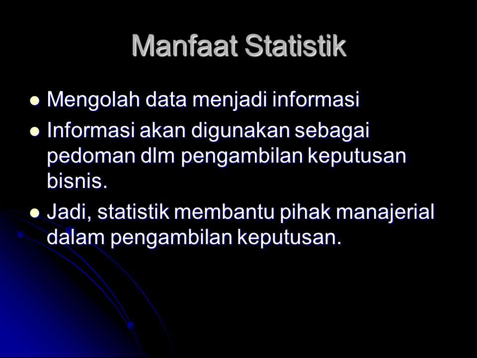 Manfaat Statistik Mengolah data menjadi informasi Mengolah data menjadi informasi Informasi akan digunakan sebagai pedoman dlm pengambilan keputusan bisnis.