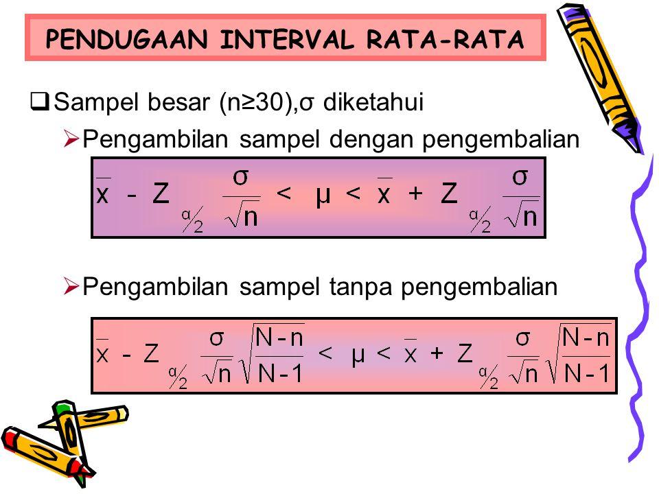 PENDUGAAN INTERVAL RATA-RATA  Sampel besar (n≥30),σ diketahui  Pengambilan sampel dengan pengembalian  Pengambilan sampel tanpa pengembalian