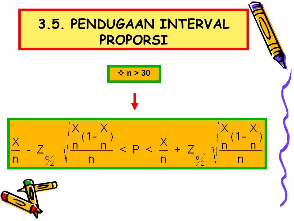3.5. PENDUGAAN INTERVAL PROPORSI  n > 30