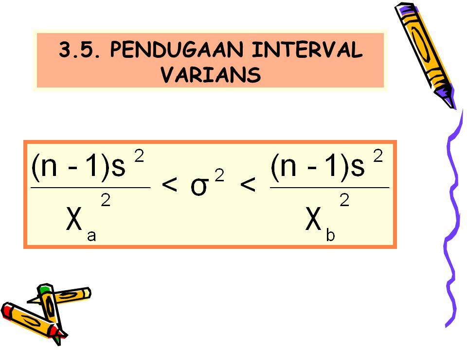 3.5. PENDUGAAN INTERVAL VARIANS