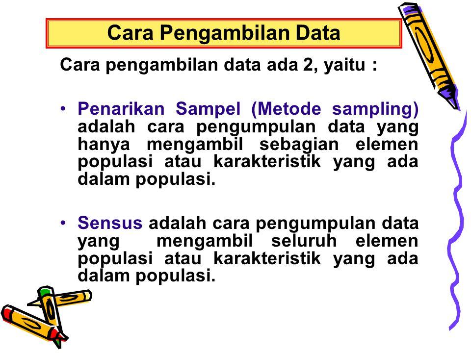 Cara Pengambilan Data Cara pengambilan data ada 2, yaitu : Penarikan Sampel (Metode sampling) adalah cara pengumpulan data yang hanya mengambil sebagi
