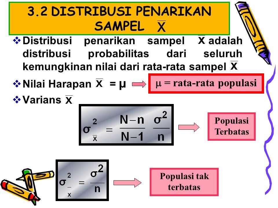 3.2 DISTRIBUSI PENARIKAN SAMPEL  Distribusi penarikan sampel adalah distribusi probabilitas dari seluruh kemungkinan nilai dari rata-rata sampel  Ni