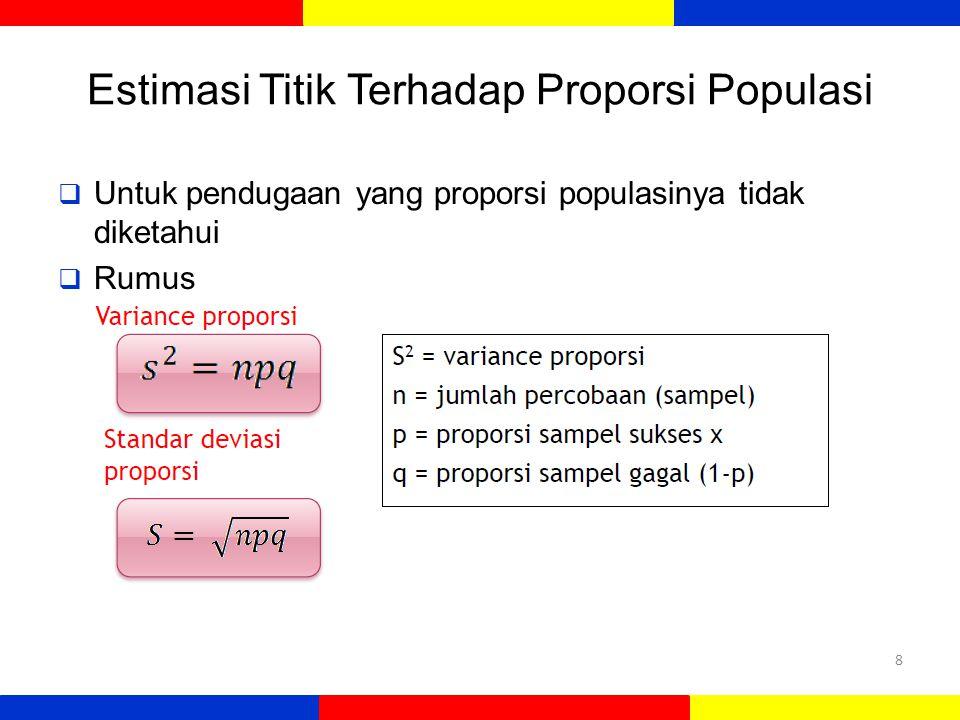 Estimasi Titik Terhadap Proporsi Populasi  Untuk pendugaan yang proporsi populasinya tidak diketahui  Rumus 8