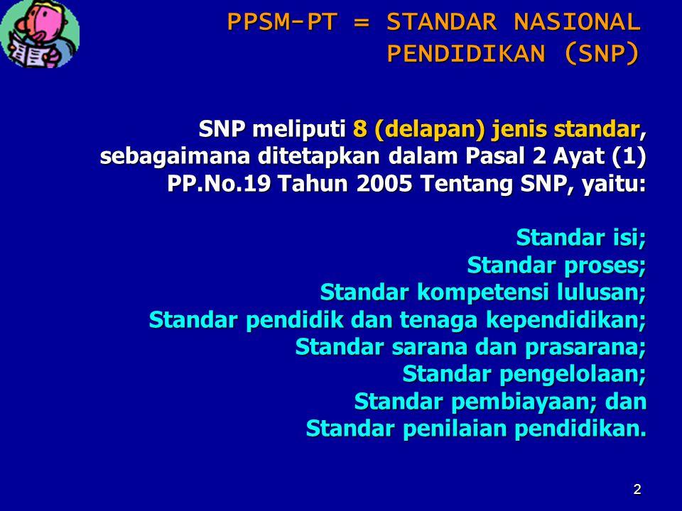2 PPSM-PT = STANDAR NASIONAL PENDIDIKAN (SNP) SNP meliputi 8 (delapan) jenis standar, sebagaimana ditetapkan dalam Pasal 2 Ayat (1) PP.No.19 Tahun 200