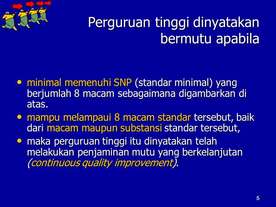 5 Perguruan tinggi dinyatakan bermutu apabila minimal memenuhi SNP (standar minimal) yang berjumlah 8 macam sebagaimana digambarkan di atas. minimal m