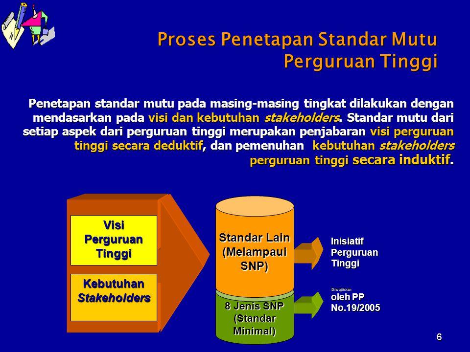 6 Proses Penetapan Standar Mutu Perguruan Tinggi Penetapan standar mutu pada masing-masing tingkat dilakukan dengan mendasarkan pada visi dan kebutuhan stakeholders.
