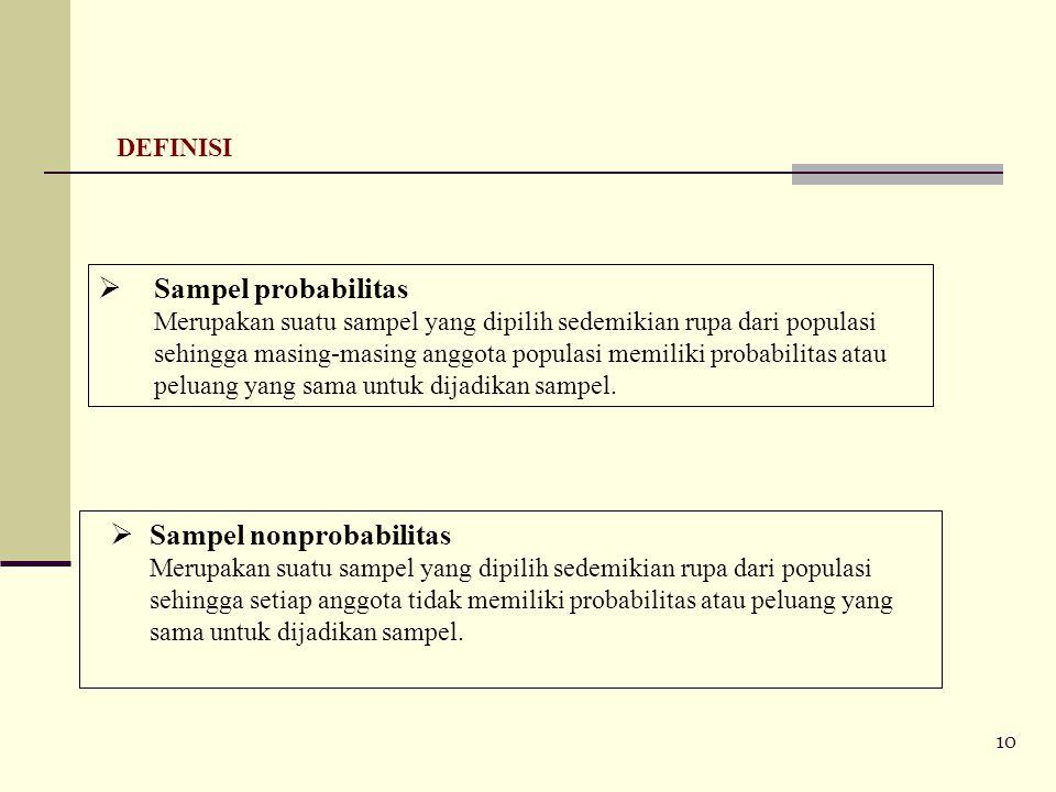 10  Sampel nonprobabilitas Merupakan suatu sampel yang dipilih sedemikian rupa dari populasi sehingga setiap anggota tidak memiliki probabilitas atau peluang yang sama untuk dijadikan sampel.