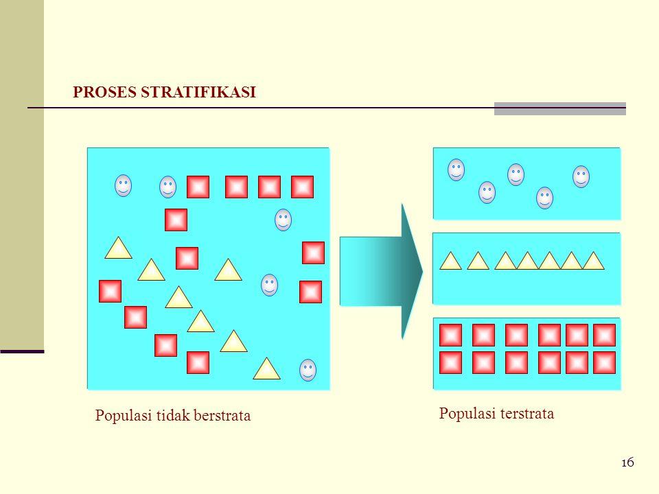 16 PROSES STRATIFIKASI Populasi tidak berstrata Populasi terstrata