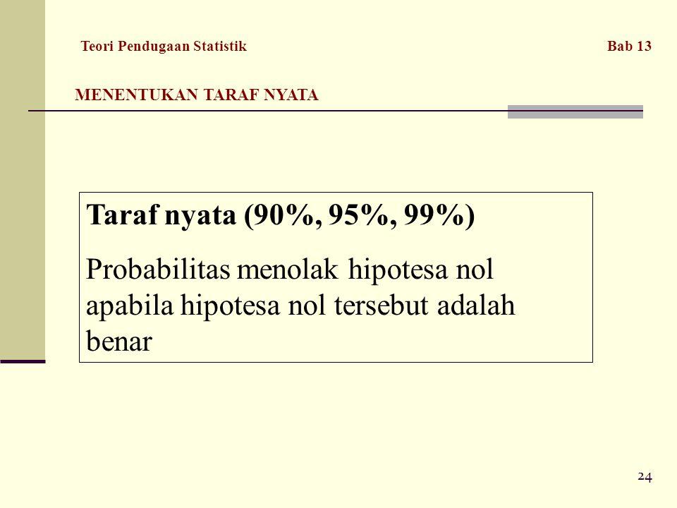24 MENENTUKAN TARAF NYATA Taraf nyata (90%, 95%, 99%) Probabilitas menolak hipotesa nol apabila hipotesa nol tersebut adalah benar Teori Pendugaan Statistik Bab 13