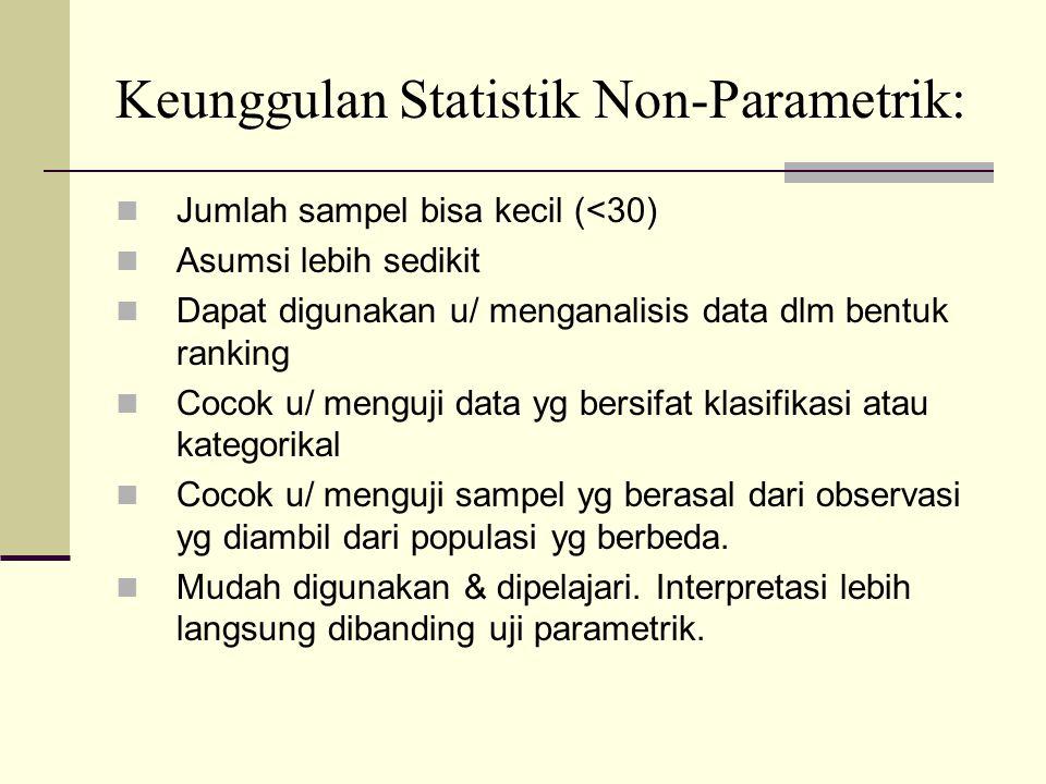 Keunggulan Statistik Non-Parametrik: Jumlah sampel bisa kecil (<30) Asumsi lebih sedikit Dapat digunakan u/ menganalisis data dlm bentuk ranking Cocok u/ menguji data yg bersifat klasifikasi atau kategorikal Cocok u/ menguji sampel yg berasal dari observasi yg diambil dari populasi yg berbeda.