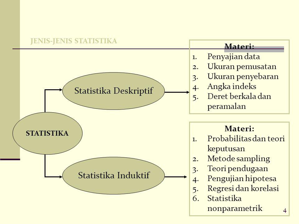 4 JENIS-JENIS STATISTIKA STATISTIKA Statistika Deskriptif Statistika Induktif Materi: 1.Penyajian data 2.Ukuran pemusatan 3.Ukuran penyebaran 4.Angka indeks 5.Deret berkala dan peramalan Materi: 1.Probabilitas dan teori keputusan 2.Metode sampling 3.Teori pendugaan 4.Pengujian hipotesa 5.Regresi dan korelasi 6.Statistika nonparametrik