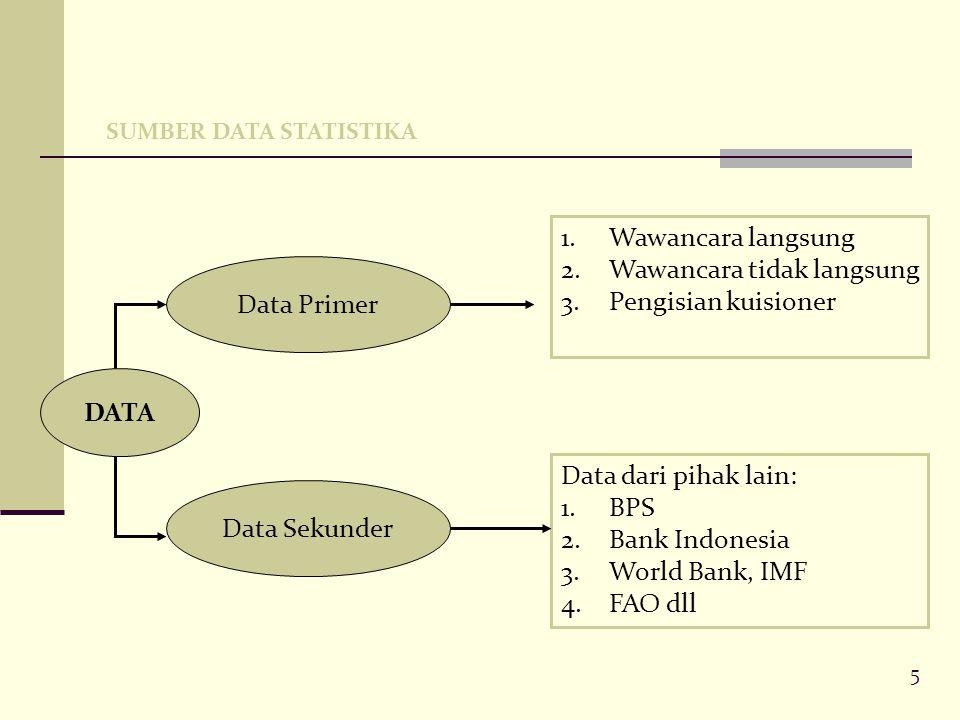 5 SUMBER DATA STATISTIKA DATA Data Primer 1.Wawancara langsung 2.Wawancara tidak langsung 3.Pengisian kuisioner Data Sekunder Data dari pihak lain: 1.BPS 2.Bank Indonesia 3.World Bank, IMF 4.FAO dll