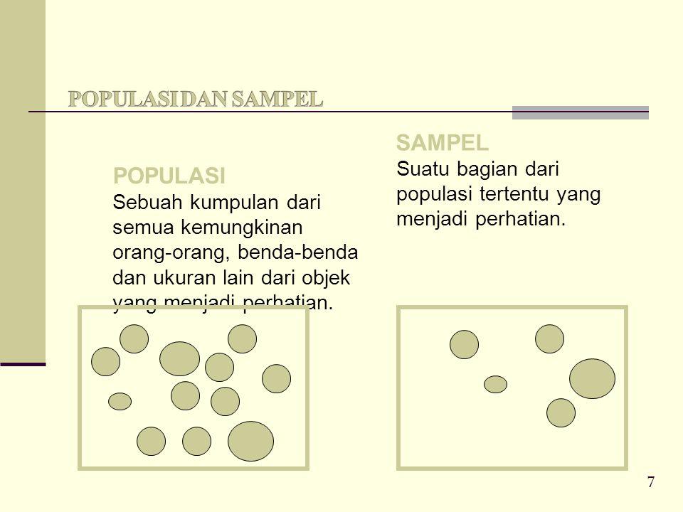 7 POPULASI Sebuah kumpulan dari semua kemungkinan orang-orang, benda-benda dan ukuran lain dari objek yang menjadi perhatian.