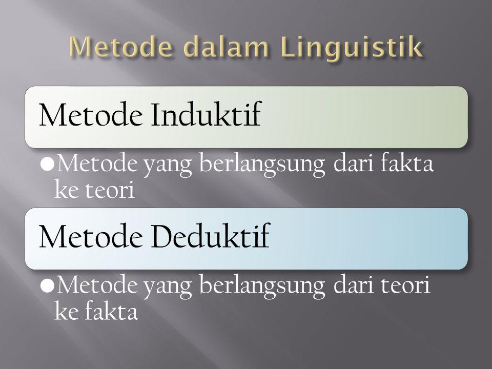 Metode Induktif Metode yang berlangsung dari fakta ke teori Metode Deduktif Metode yang berlangsung dari teori ke fakta