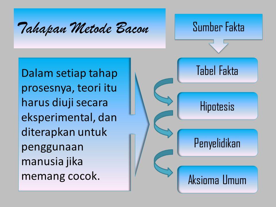 Tabel Fakta Hipotesis Aksioma Umum Dalam setiap tahap prosesnya, teori itu harus diuji secara eksperimental, dan diterapkan untuk penggunaan manusia j