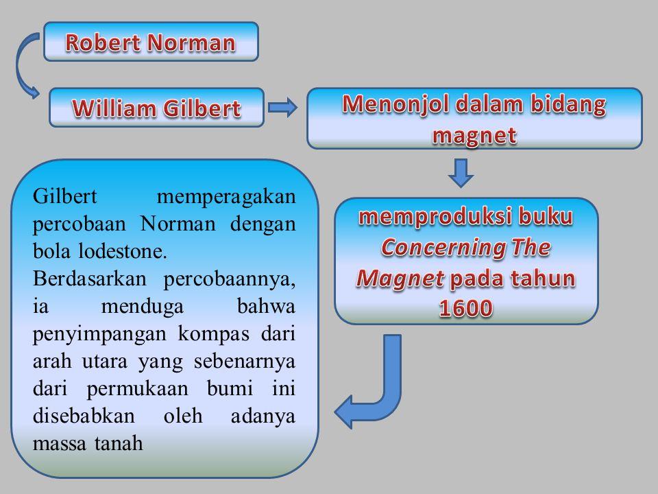 Gilbert memperagakan percobaan Norman dengan bola lodestone. Berdasarkan percobaannya, ia menduga bahwa penyimpangan kompas dari arah utara yang seben