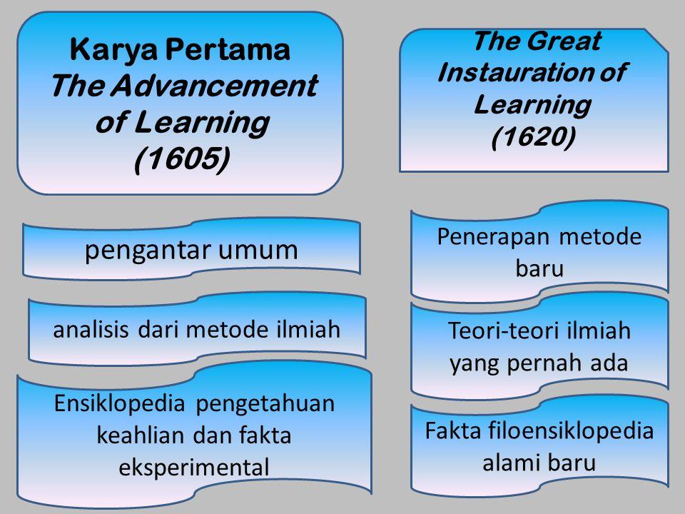 Karya Pertama The Advancement of Learning (1605) The Great Instauration of Learning (1620) pengantar umum analisis dari metode ilmiah Ensiklopedia pen