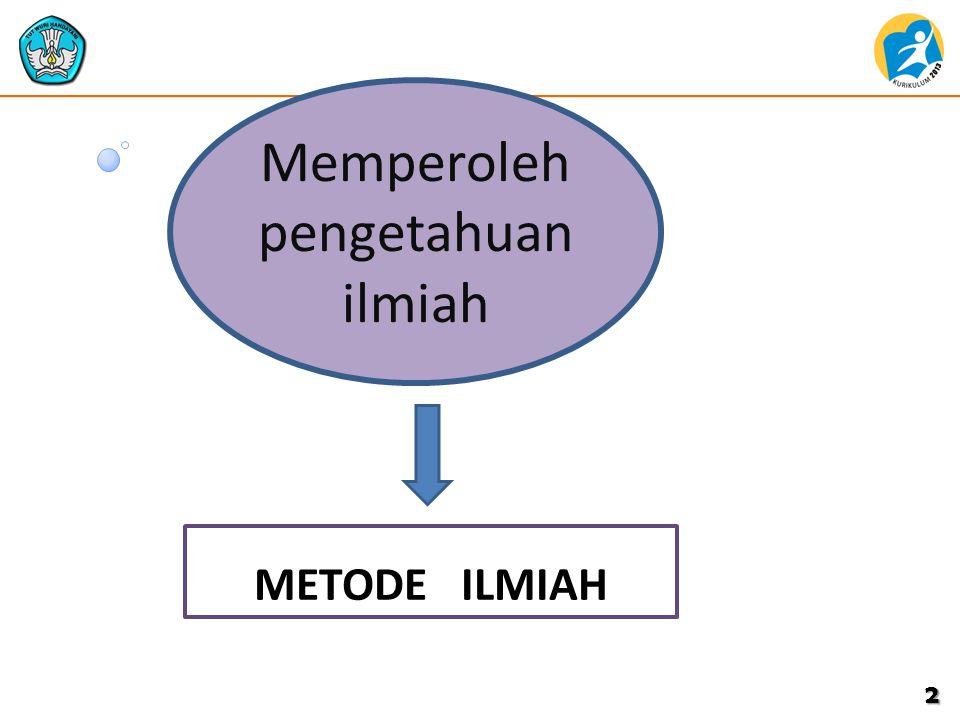2 Memperoleh pengetahuan ilmiah METODE ILMIAH