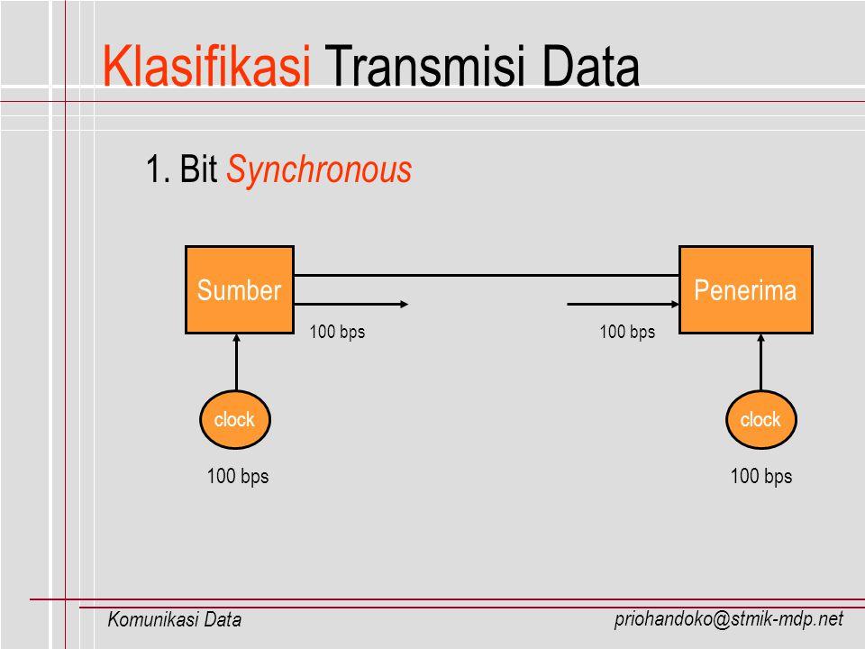 priohandoko@stmik-mdp.net Komunikasi Data Klasifikasi Transmisi Data Penerima 100 bps clock 100 bps Sumber 1. Bit Synchronous