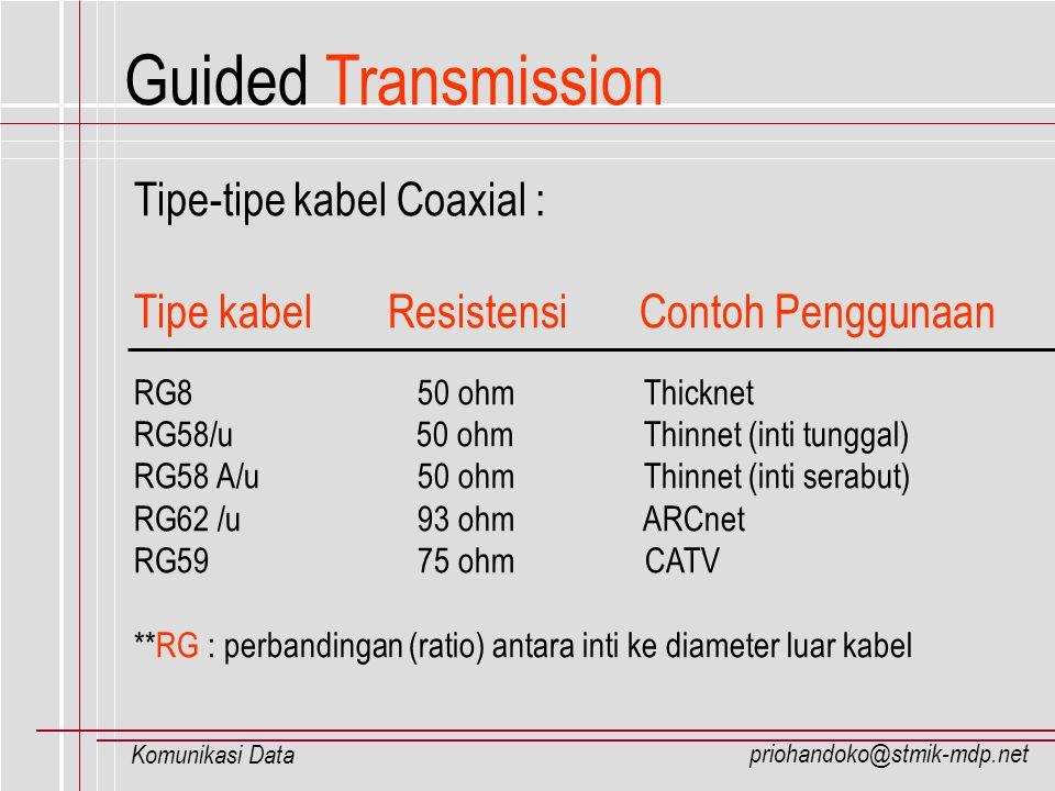 priohandoko@stmik-mdp.net Komunikasi Data Tipe-tipe kabel Coaxial : Tipe kabel Resistensi Contoh Penggunaan RG8 50 ohm Thicknet RG58/u 50 ohm Thinnet