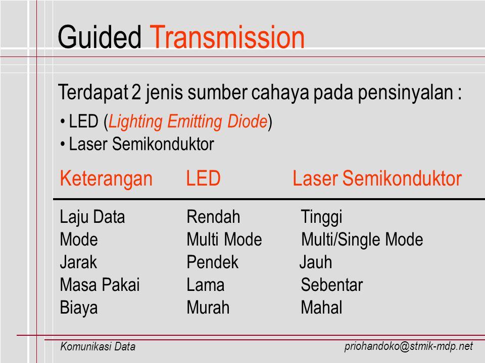 priohandoko@stmik-mdp.net Komunikasi Data Keterangan LED Laser Semikonduktor Laju Data Rendah Tinggi Mode Multi Mode Multi/Single Mode Jarak Pendek Ja