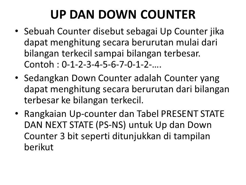 UP DAN DOWN COUNTER Sebuah Counter disebut sebagai Up Counter jika dapat menghitung secara berurutan mulai dari bilangan terkecil sampai bilangan terb