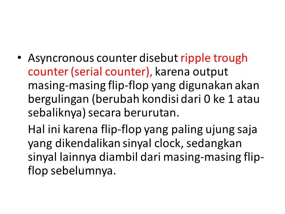 Asyncronous counter disebut ripple trough counter (serial counter), karena output masing-masing flip-flop yang digunakan akan bergulingan (berubah kon