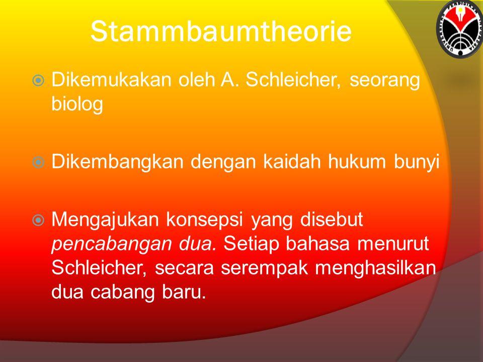Stammbaumtheorie  Dikemukakan oleh A. Schleicher, seorang biolog  Dikembangkan dengan kaidah hukum bunyi  Mengajukan konsepsi yang disebut pencaban