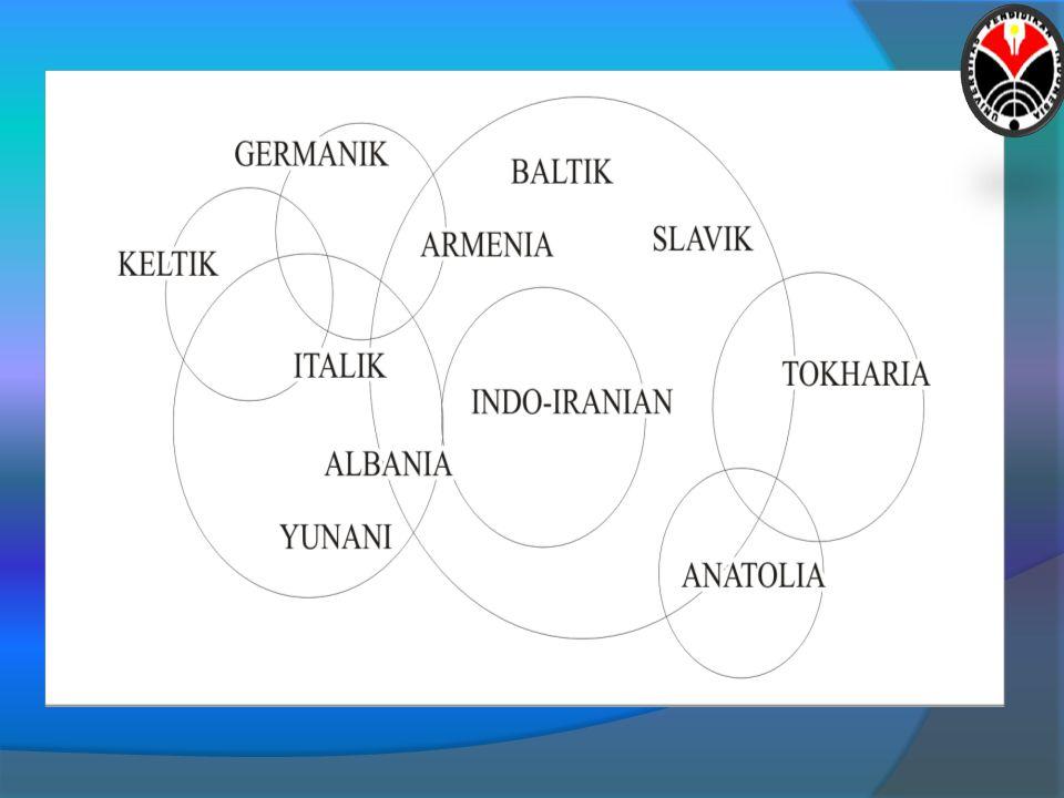 Metode Pemeriksaan (By Inspection Method)  Metode ini dipakai oleh kelompok antropolog dan etnologi  Dalam mengadakan pengelompokkan bahasa-bahasa dengan menggunakan metode ini, si pengamat hanya mengadakan peninjauan sepintas mengenai persamaan dan perbedaan antara bahasa-bahasa yang diperbandingkan itu dengan menggunakan kaidah hukum bunyi dan korespondensi Contoh  Melayu : dua, tadi,anji ŋ  Sunda : dua, tadi,anji ŋ  Jawa: loro, mau,asu