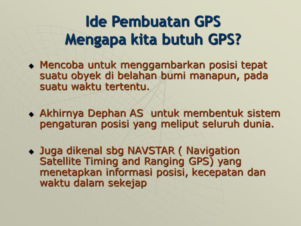 Ide Pembuatan GPS Mengapa kita butuh GPS.