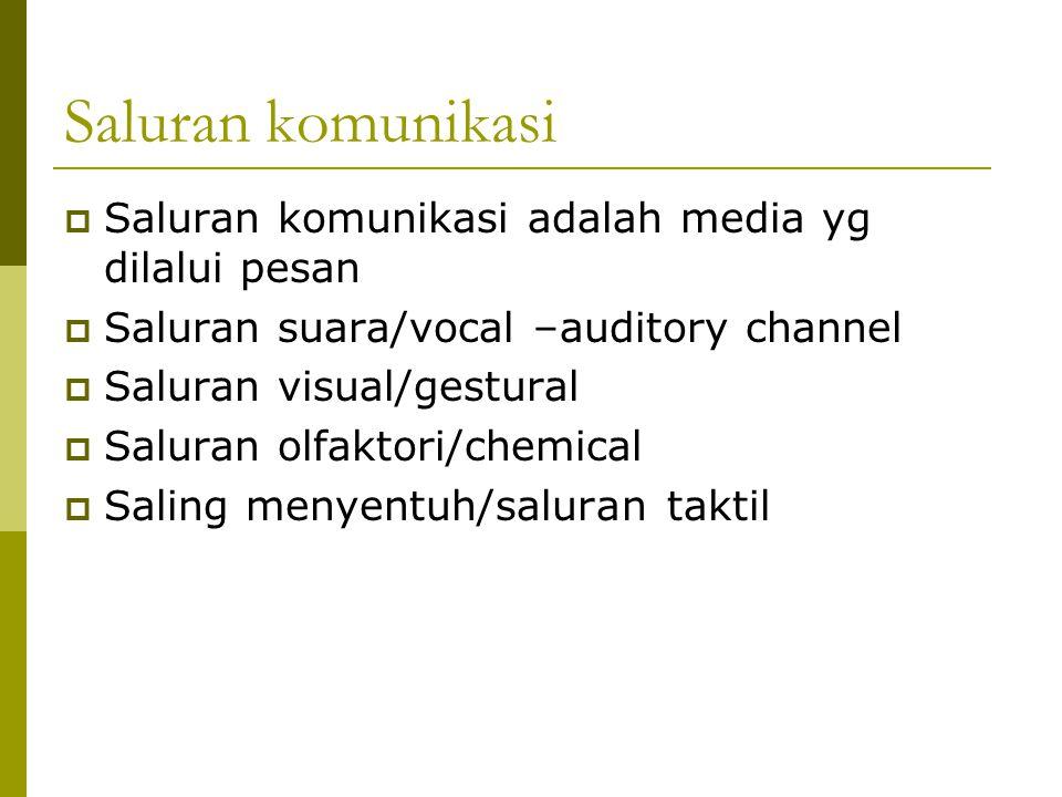 Saluran komunikasi  Saluran komunikasi adalah media yg dilalui pesan  Saluran suara/vocal –auditory channel  Saluran visual/gestural  Saluran olfaktori/chemical  Saling menyentuh/saluran taktil