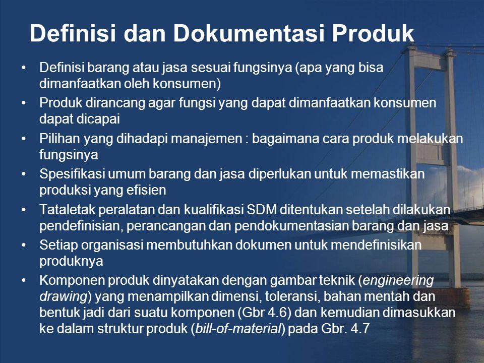 Definisi dan Dokumentasi Produk Definisi barang atau jasa sesuai fungsinya (apa yang bisa dimanfaatkan oleh konsumen) Produk dirancang agar fungsi yang dapat dimanfaatkan konsumen dapat dicapai Pilihan yang dihadapi manajemen : bagaimana cara produk melakukan fungsinya Spesifikasi umum barang dan jasa diperlukan untuk memastikan produksi yang efisien Tataletak peralatan dan kualifikasi SDM ditentukan setelah dilakukan pendefinisian, perancangan dan pendokumentasian barang dan jasa Setiap organisasi membutuhkan dokumen untuk mendefinisikan produknya Komponen produk dinyatakan dengan gambar teknik (engineering drawing) yang menampilkan dimensi, toleransi, bahan mentah dan bentuk jadi dari suatu komponen (Gbr 4.6) dan kemudian dimasukkan ke dalam struktur produk (bill-of-material) pada Gbr.
