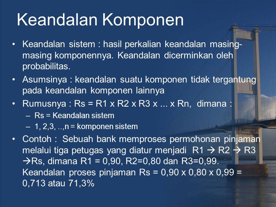 Keandalan Komponen Keandalan sistem : hasil perkalian keandalan masing- masing komponennya.