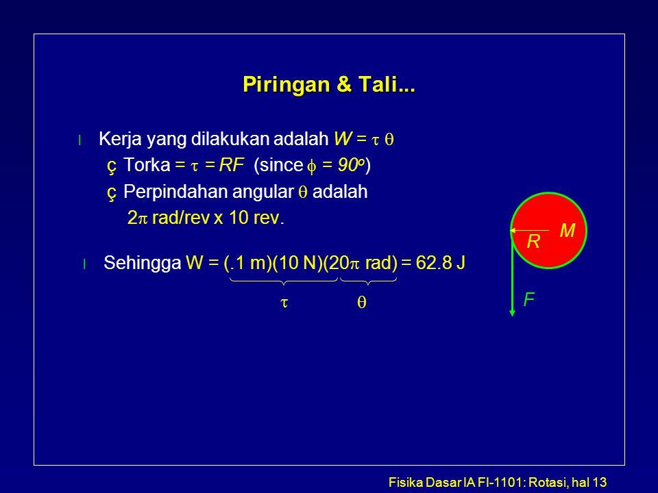 Fisika Dasar IA FI-1101: Rotasi, hal 13 Piringan & Tali... Kerja yang dilakukan adalah W =   Torka =  = RF (since  = 90 o )  Perpindahan angul
