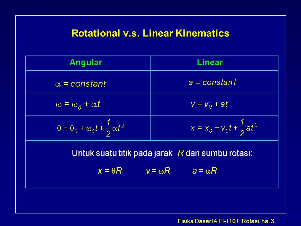 Fisika Dasar IA FI-1101: Rotasi, hal 3 Rotational v.s. Linear Kinematics AngularLinear Untuk suatu titik pada jarak R dari sumbu rotasi: x =  R 