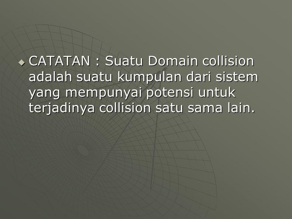  CATATAN : Suatu Domain collision adalah suatu kumpulan dari sistem yang mempunyai potensi untuk terjadinya collision satu sama lain.
