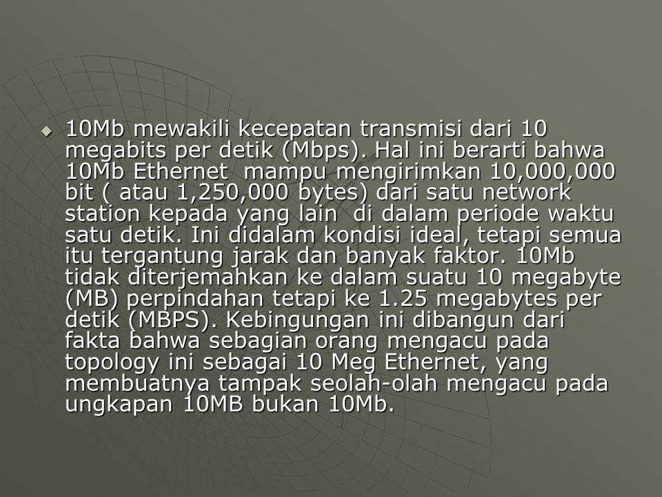  10Mb mewakili kecepatan transmisi dari 10 megabits per detik (Mbps).