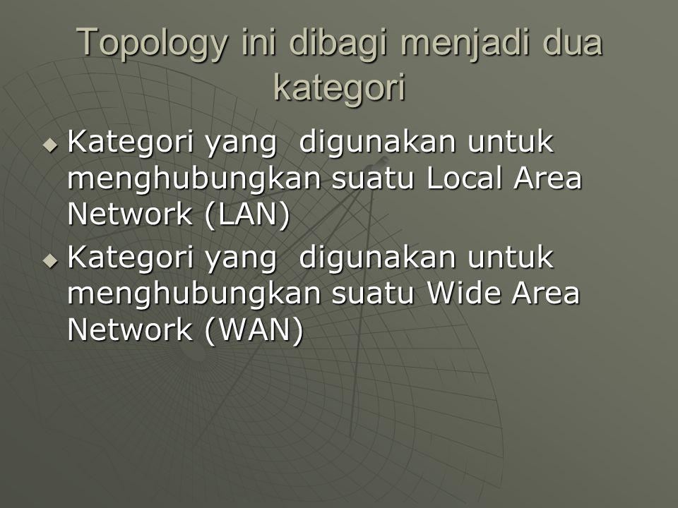 Topology ini dibagi menjadi dua kategori  Kategori yang digunakan untuk menghubungkan suatu Local Area Network (LAN)  Kategori yang digunakan untuk menghubungkan suatu Wide Area Network (WAN)