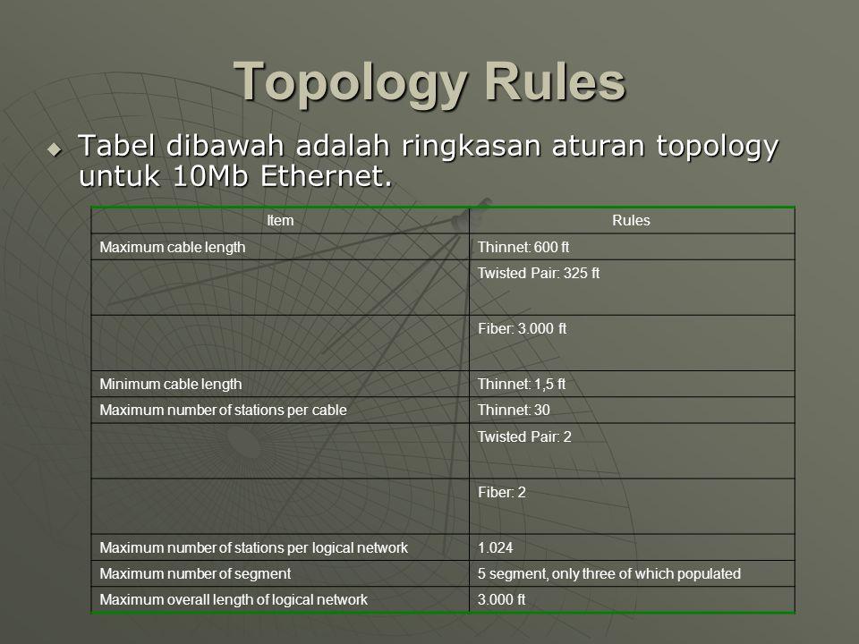 Topology Rules  Tabel dibawah adalah ringkasan aturan topology untuk 10Mb Ethernet. ItemRules Maximum cable lengthThinnet: 600 ft Twisted Pair: 325 f