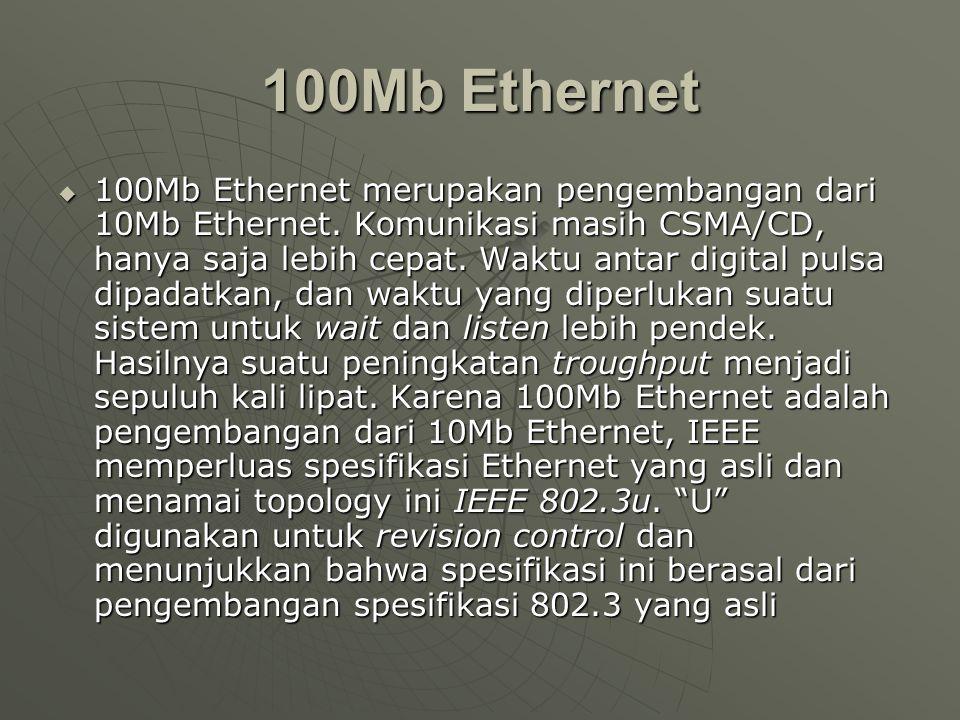 100Mb Ethernet  100Mb Ethernet merupakan pengembangan dari 10Mb Ethernet.