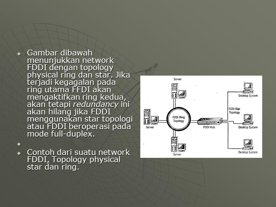  Gambar dibawah menunjukkan network FDDI dengan topology physical ring dan star.