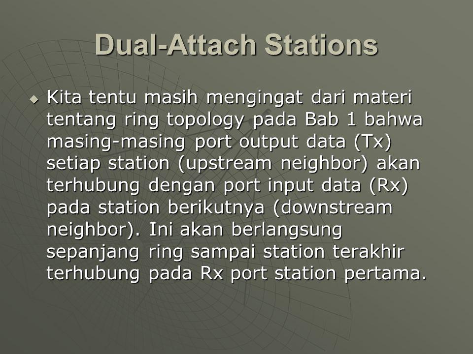 Dual-Attach Stations  Kita tentu masih mengingat dari materi tentang ring topology pada Bab 1 bahwa masing-masing port output data (Tx) setiap station (upstream neighbor) akan terhubung dengan port input data (Rx) pada station berikutnya (downstream neighbor).