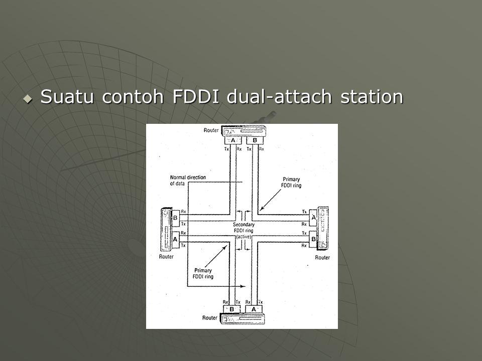  Suatu contoh FDDI dual-attach station
