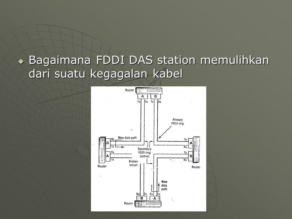  Bagaimana FDDI DAS station memulihkan dari suatu kegagalan kabel