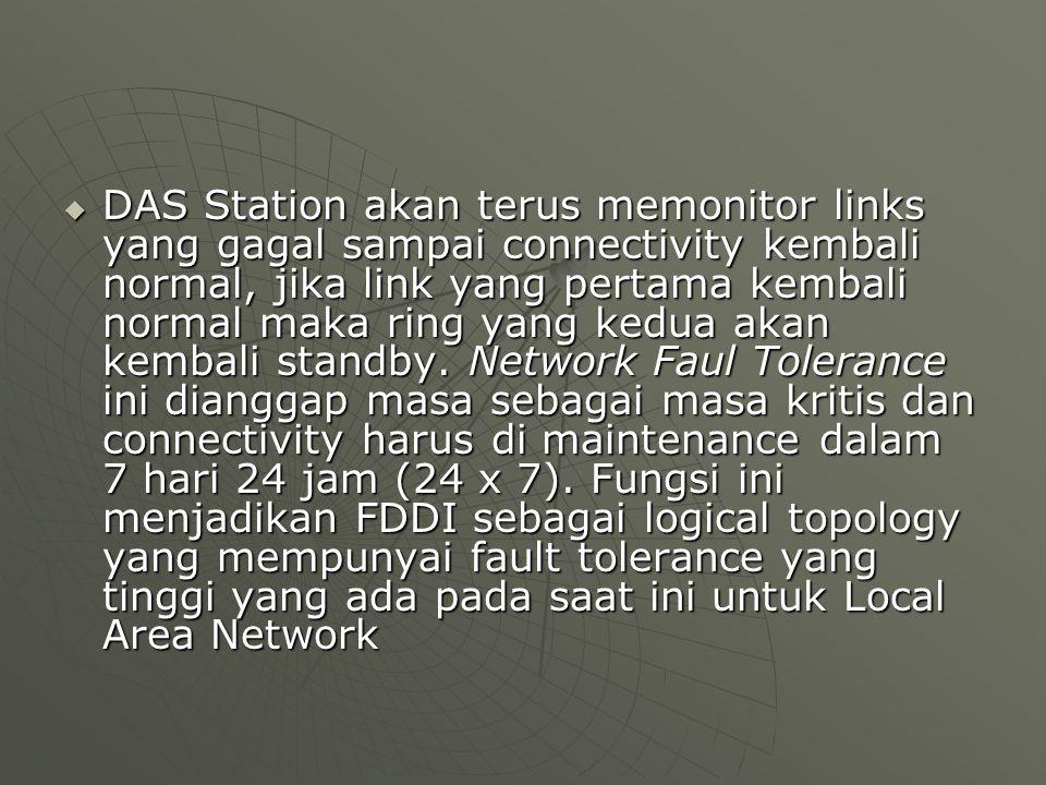  DAS Station akan terus memonitor links yang gagal sampai connectivity kembali normal, jika link yang pertama kembali normal maka ring yang kedua akan kembali standby.