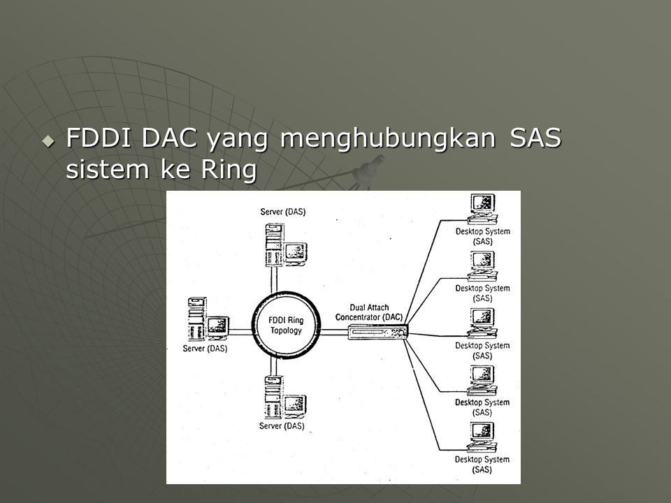  FDDI DAC yang menghubungkan SAS sistem ke Ring